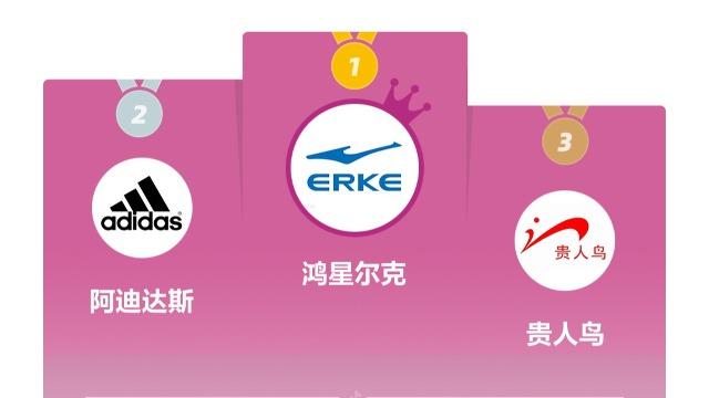 """抖音电商数据显示:奥运期间篮球相关商品受欢迎,婴儿游泳纸尿裤成""""爆款"""""""