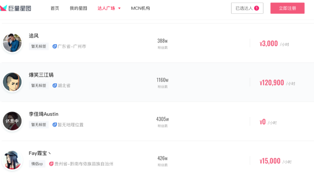 深圳抖音直播带货,究竟有多赚?